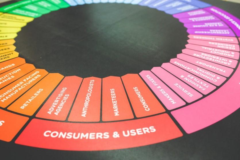Business Basics: Marketing Your Ideas